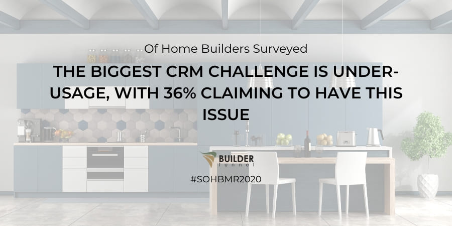 The biggest CRM challenge is under-usage