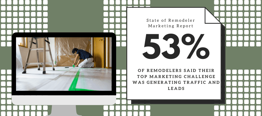 Top Marketing Challenge for Remodelers