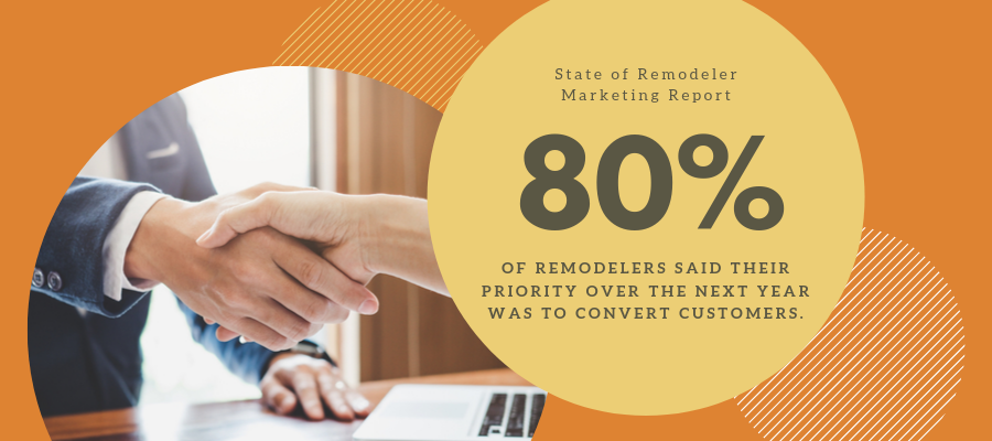State of Remodeler Marketing top priority for remodelers was converting customers Wide