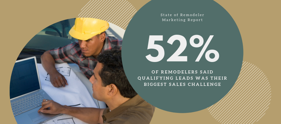 State of remodeler marketing qualifying leads was biggest sales challenge - wide