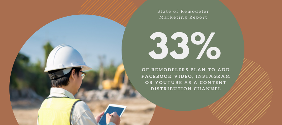 state of remodeler marketing content distribution channels - Wide