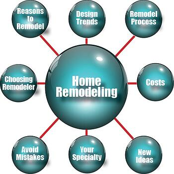 Topic-Clusters-A_Simpler-Way-for-Remodelers-to-Think-About-Content-and-SEO.jpg