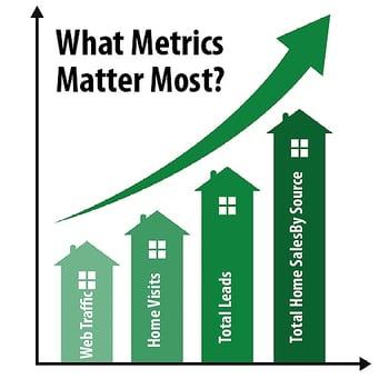 What-Home-Builder-Marketing-Metrics-Drive-Improvement.jpg
