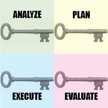4-Keys-to-Builder-Marketing-Success-A-Case-Study.jpg
