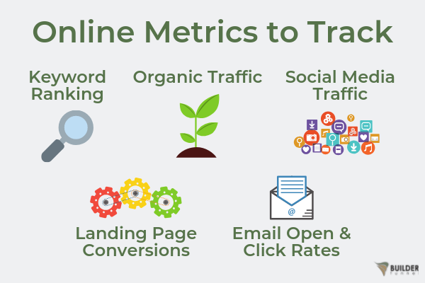 Which online metrics should remodelers be tracking