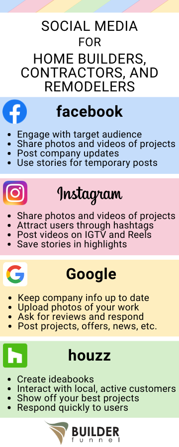 social-media-for-home-builders-contractors-and-remodelers