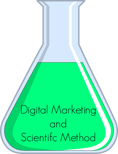 how digital marketing relates to the scientific method-2.png